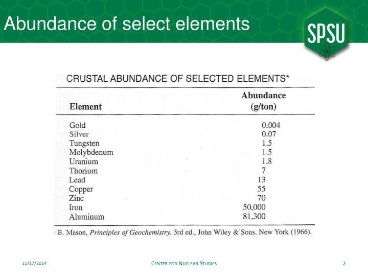 Abundance of select elements