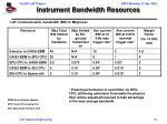 instrument bandwidth resources