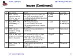 issues continued1