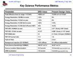 key science performance metrics