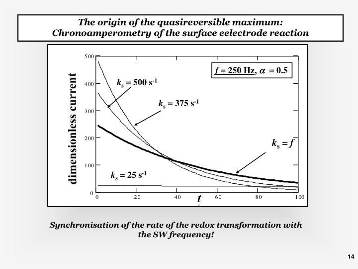 The origin of the quasireversible maximum