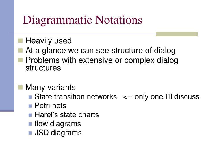 Diagrammatic Notations