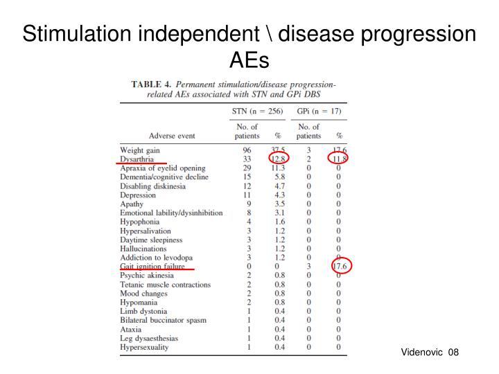 Stimulation independent \ disease progression AEs