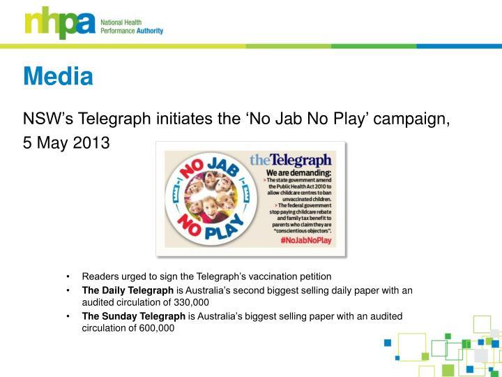 NSW's Telegraph initiates