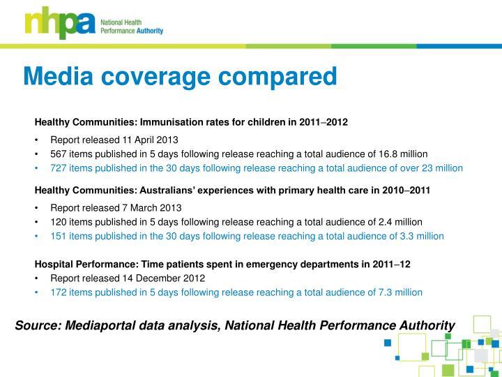 Media coverage compared