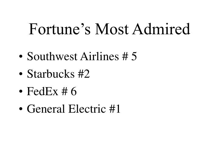 Fortune's Most Admired