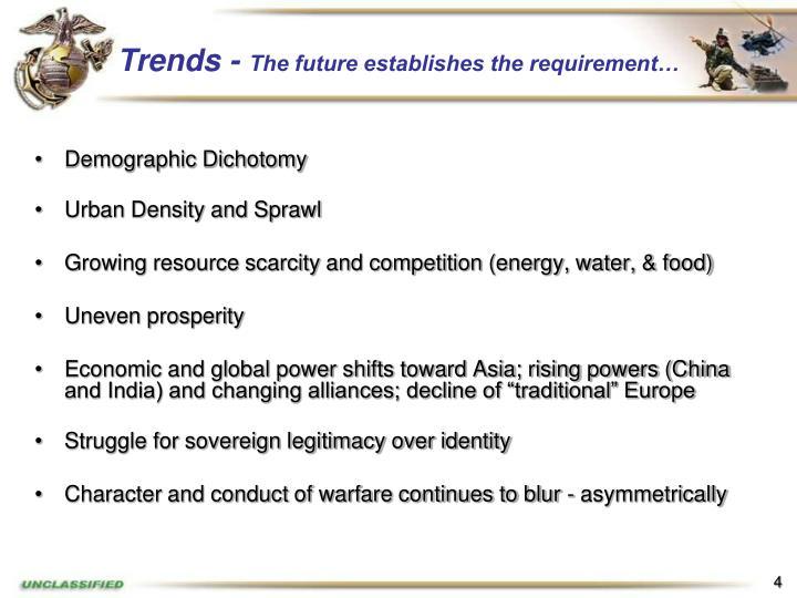 Demographic Dichotomy
