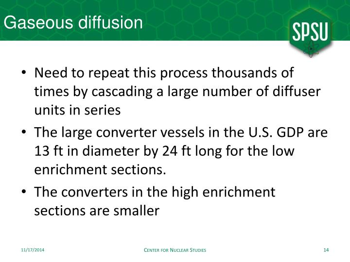 Gaseous diffusion
