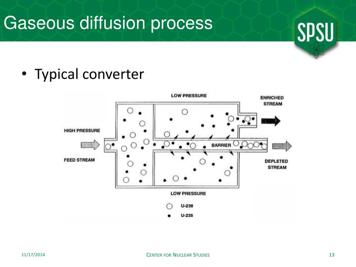 Gaseous diffusion process