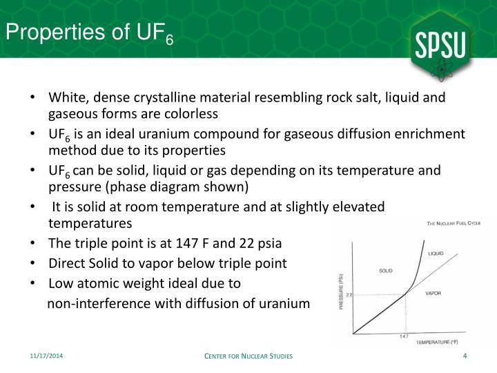 Properties of UF