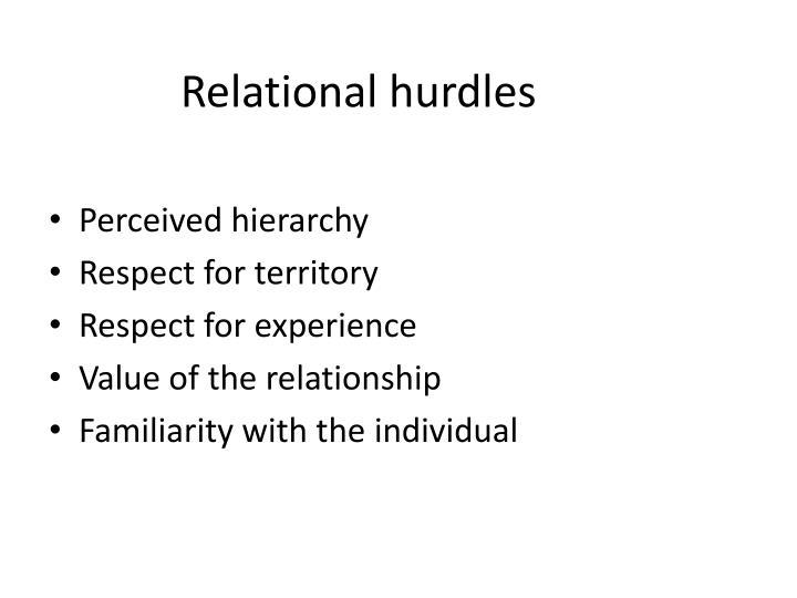 Relational hurdles