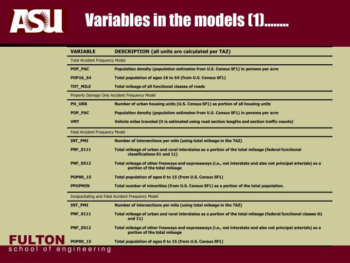 Variables in the models (1)……..
