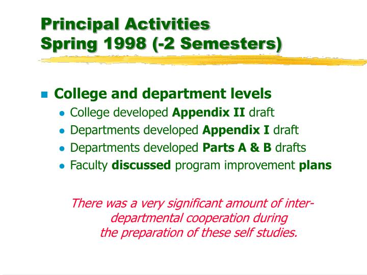 Principal Activities