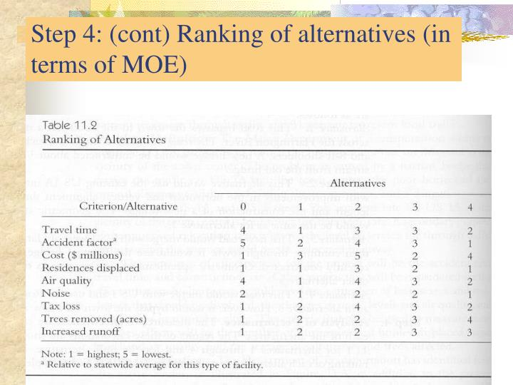 Step 4: (cont) Ranking of alternatives (in terms of MOE)