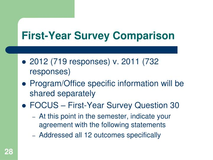 First-Year Survey Comparison