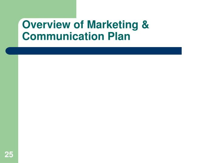 Overview of Marketing & Communication Plan