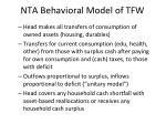 nta behavioral model of tfw