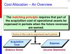 cost allocation an overview