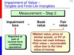impairment of value tangible and finite life intangibles1