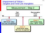 impairment of value tangible and finite life intangibles2