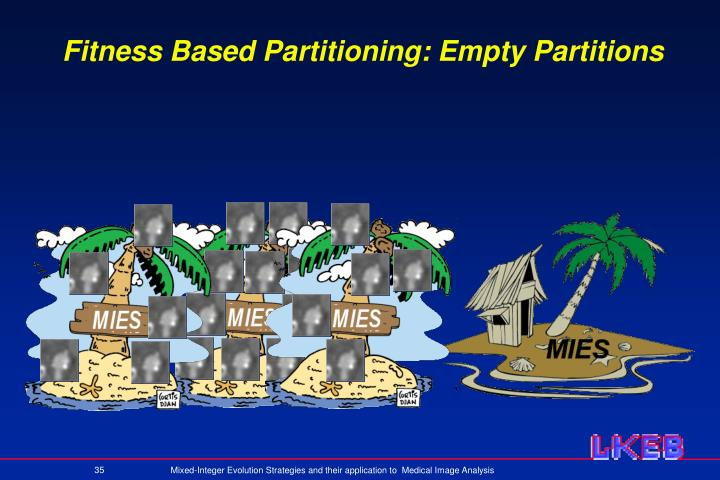 Fitness Based Partitioning: Empty Partitions