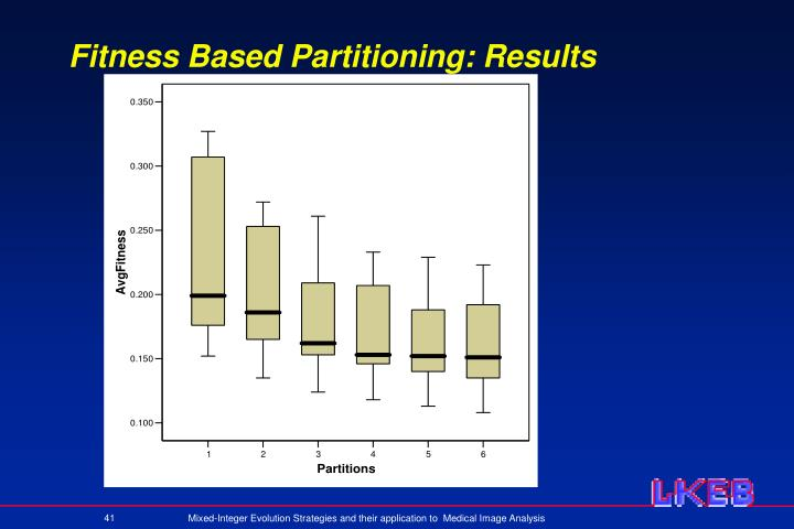 Fitness Based Partitioning: Results
