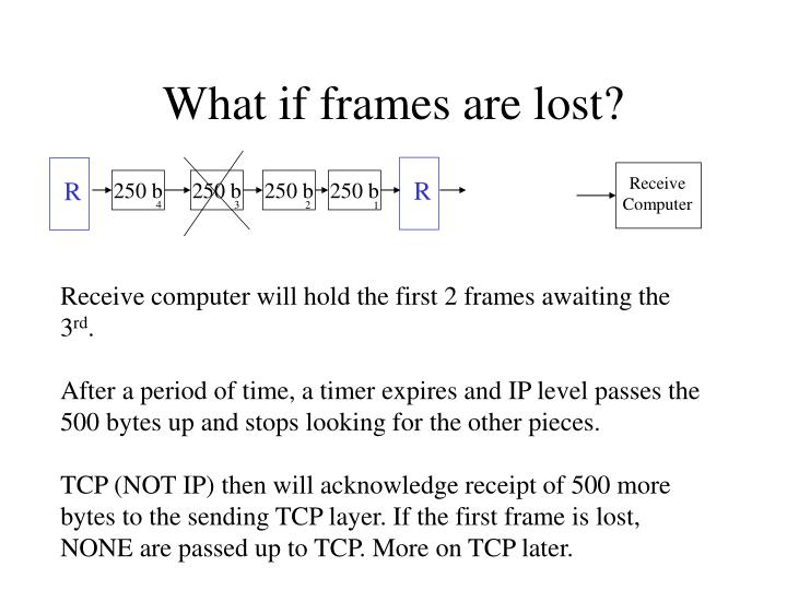 What if frames are lost?