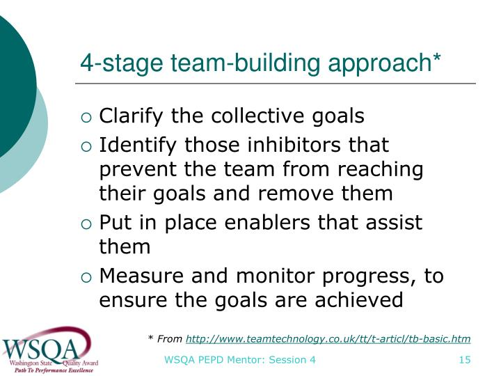4-stage team-building approach*