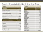 species diversity in the north american biota