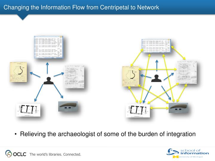 Changing the Information Flow from Centripetal to Network