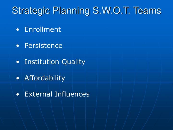 Strategic Planning S.W.O.T. Teams