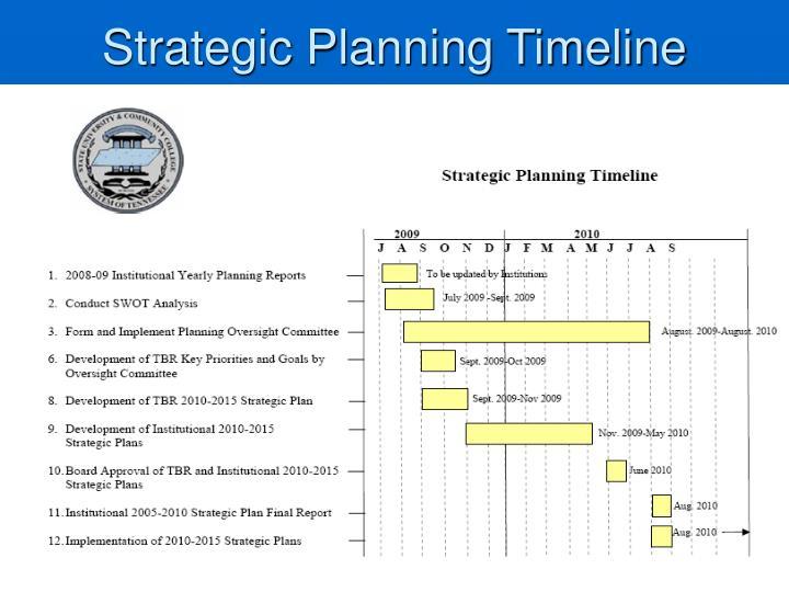 Strategic Planning Timeline