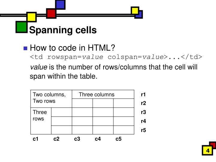 Spanning cells