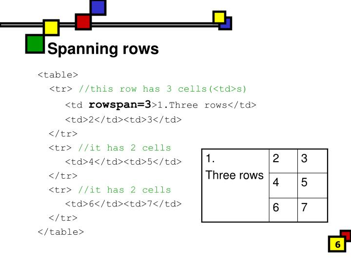Spanning rows