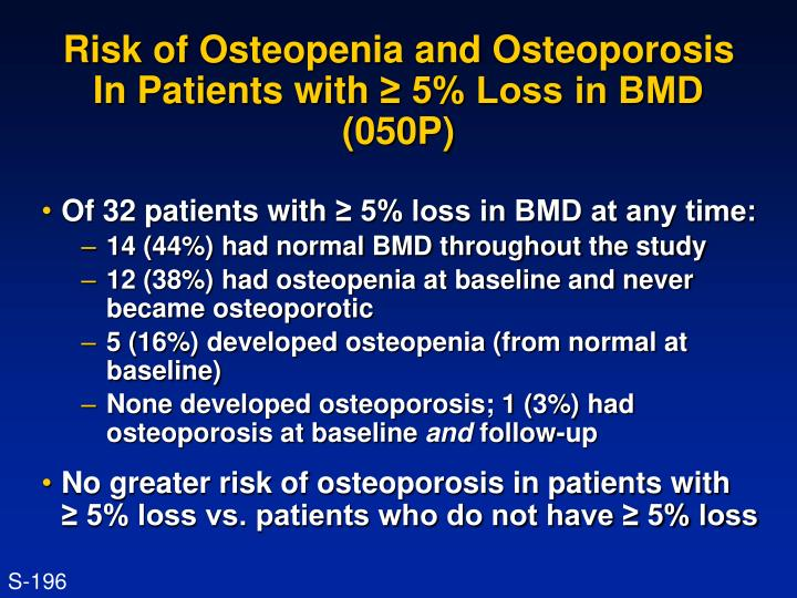 Risk of Osteopenia and Osteoporosis In Patients with