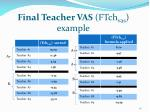 final teacher vas ftch vas example