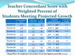 teacher concordant score with weighted percent of students meeting projected growth
