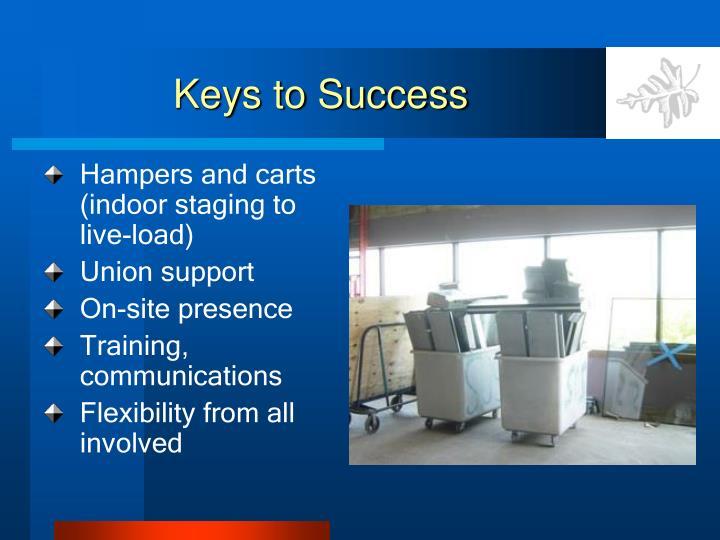 Keys to Success