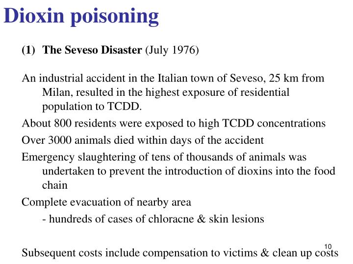 Dioxin poisoning