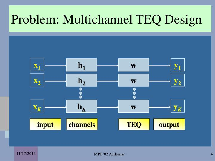 Problem: Multichannel TEQ Design