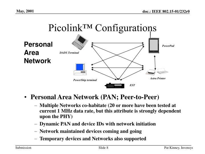 Picolink™ Configurations