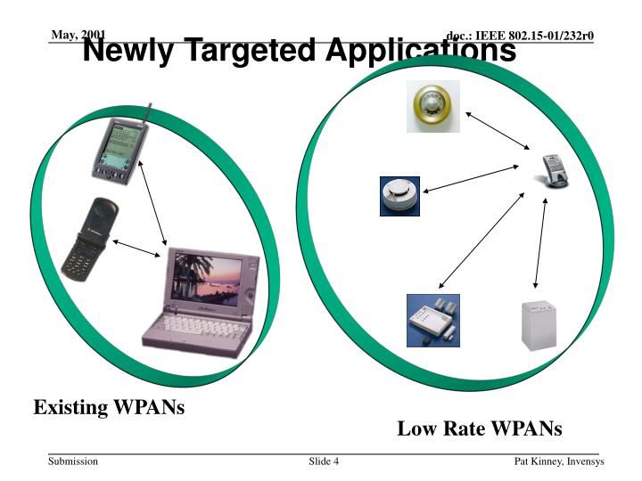 Newly Targeted Applications