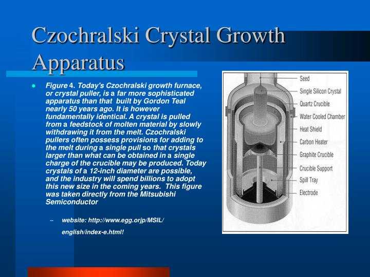 Czochralski Crystal Growth Apparatus