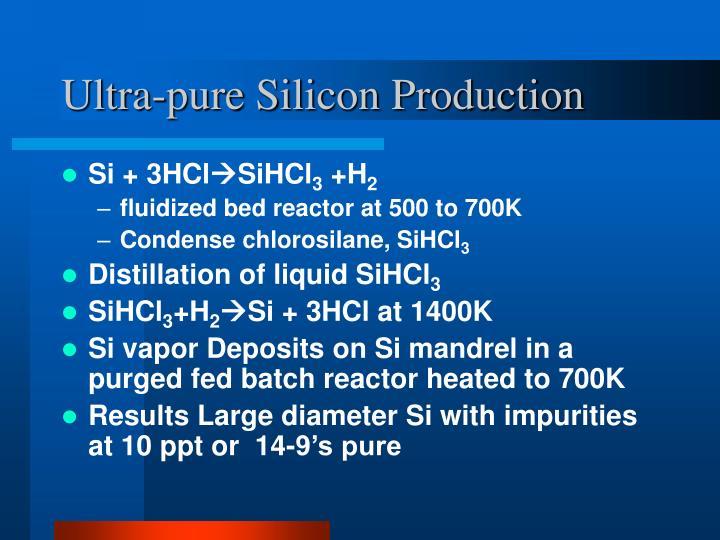 Ultra-pure Silicon Production