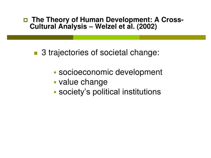 The Theory of Human Development: A Cross-Cultural Analysis – Welzel et al. (2002)