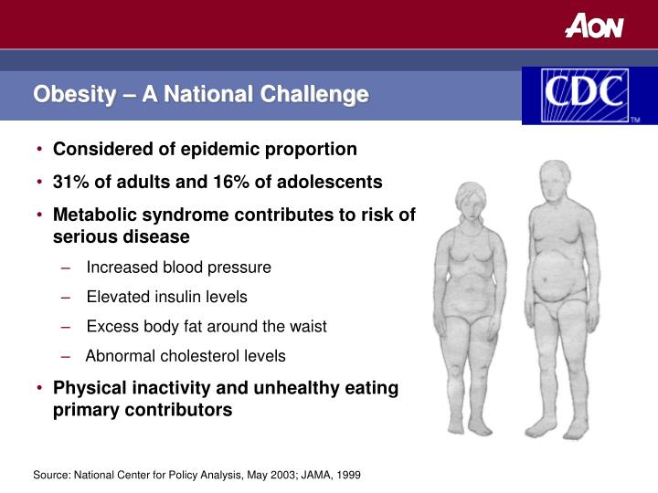 Obesity – A National Challenge