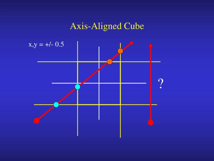 Axis aligned cube