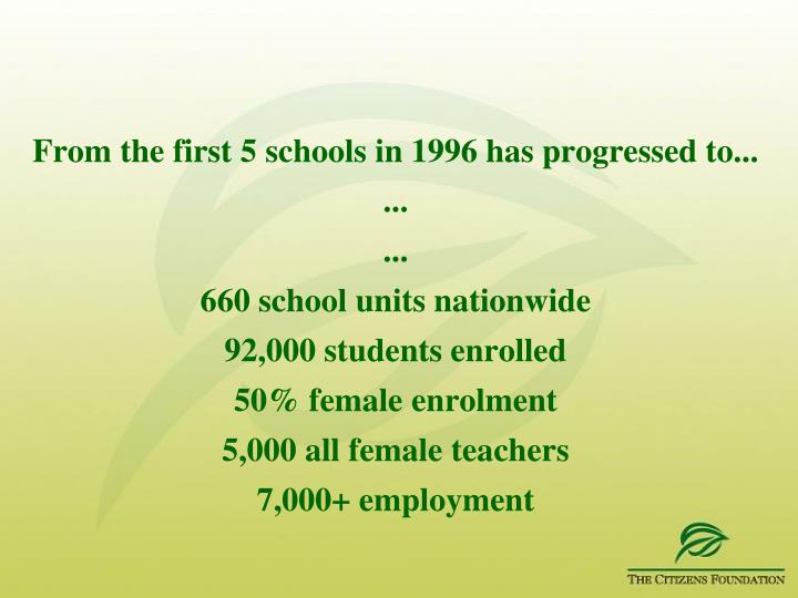 From the first 5 schools in 1996 has progressed to...