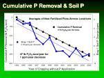 cumulative p removal soil p