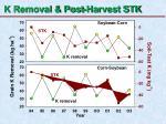 k removal post harvest stk